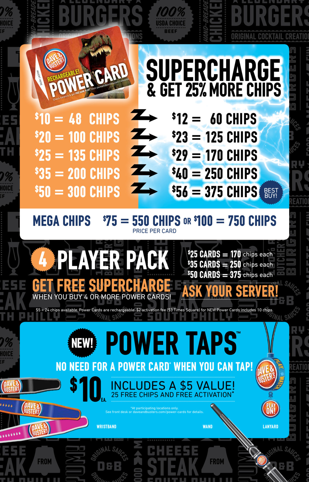 Dave & Buster's Menu Rogers Power Card Prices